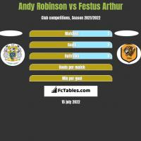 Andy Robinson vs Festus Arthur h2h player stats