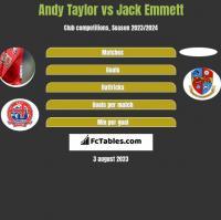 Andy Taylor vs Jack Emmett h2h player stats