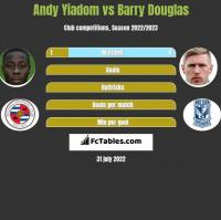 Andy Yiadom vs Barry Douglas h2h player stats
