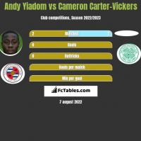 Andy Yiadom vs Cameron Carter-Vickers h2h player stats
