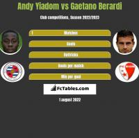 Andy Yiadom vs Gaetano Berardi h2h player stats