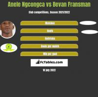 Anele Ngcongca vs Bevan Fransman h2h player stats