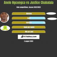 Anele Ngcongca vs Justice Chabalala h2h player stats
