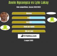 Anele Ngcongca vs Lyle Lakay h2h player stats