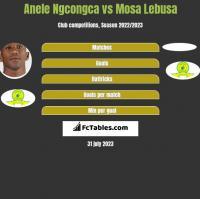 Anele Ngcongca vs Mosa Lebusa h2h player stats
