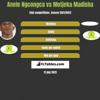 Anele Ngcongca vs Motjeka Madisha h2h player stats