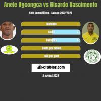 Anele Ngcongca vs Ricardo Nascimento h2h player stats