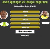 Anele Ngcongca vs Tebogo Lengerman h2h player stats
