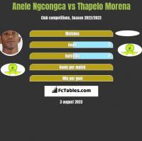 Anele Ngcongca vs Thapelo Morena h2h player stats
