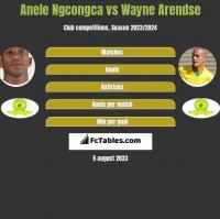 Anele Ngcongca vs Wayne Arendse h2h player stats