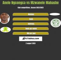 Anele Ngcongca vs Mzwanele Mahashe h2h player stats