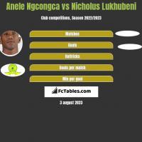 Anele Ngcongca vs Nicholus Lukhubeni h2h player stats
