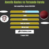 Anestis Nastos vs Fernando Varela h2h player stats