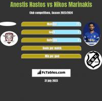Anestis Nastos vs Nikos Marinakis h2h player stats