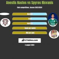 Anestis Nastos vs Spyros Risvanis h2h player stats
