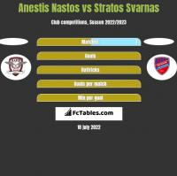 Anestis Nastos vs Stratos Svarnas h2h player stats
