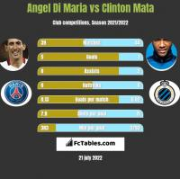 Angel Di Maria vs Clinton Mata h2h player stats