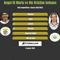 Angel Di Maria vs Ole Kristian Selnaes h2h player stats