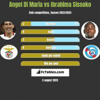 Angel Di Maria vs Ibrahima Sissoko h2h player stats