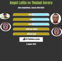 Angel Lafita vs Thulani Serero h2h player stats