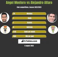 Angel Montoro vs Alejandro Alfaro h2h player stats