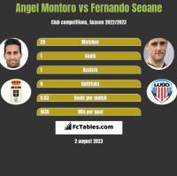 Angel Montoro vs Fernando Seoane h2h player stats