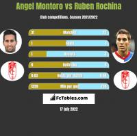 Angel Montoro vs Ruben Rochina h2h player stats