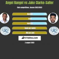 Angel Rangel vs Jake Clarke-Salter h2h player stats