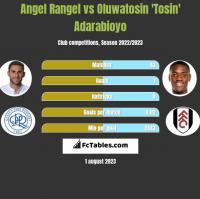 Angel Rangel vs Oluwatosin 'Tosin' Adarabioyo h2h player stats