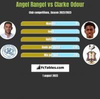 Angel Rangel vs Clarke Odour h2h player stats