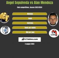 Angel Sepulveda vs Alan Mendoza h2h player stats