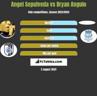 Angel Sepulveda vs Bryan Angulo h2h player stats
