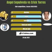 Angel Sepulveda vs Erick Torres h2h player stats