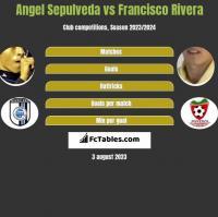 Angel Sepulveda vs Francisco Rivera h2h player stats