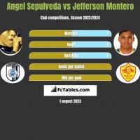 Angel Sepulveda vs Jefferson Montero h2h player stats