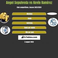 Angel Sepulveda vs Kevin Ramirez h2h player stats
