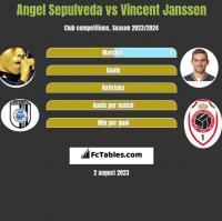 Angel Sepulveda vs Vincent Janssen h2h player stats