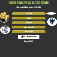 Angel Sepulveda vs Eric Cantu h2h player stats