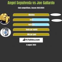 Angel Sepulveda vs Joe Gallardo h2h player stats