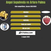 Angel Sepulveda vs Arturo Palma h2h player stats