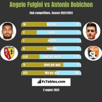 Angelo Fulgini vs Antonin Bobichon h2h player stats
