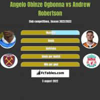 Angelo Obinze Ogbonna vs Andrew Robertson h2h player stats