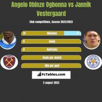 Angelo Obinze Ogbonna vs Jannik Vestergaard h2h player stats