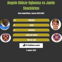 Angelo Obinze Ogbonna vs Jamie Shackleton h2h player stats