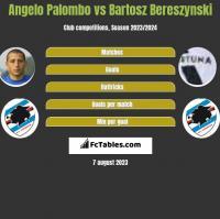 Angelo Palombo vs Bartosz Bereszyński h2h player stats