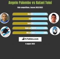 Angelo Palombo vs Rafael Toloi h2h player stats