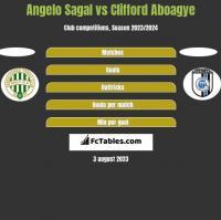 Angelo Sagal vs Clifford Aboagye h2h player stats