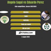 Angelo Sagal vs Eduardo Perez h2h player stats