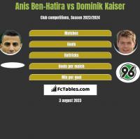 Anis Ben-Hatira vs Dominik Kaiser h2h player stats