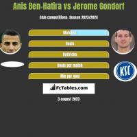Anis Ben-Hatira vs Jerome Gondorf h2h player stats